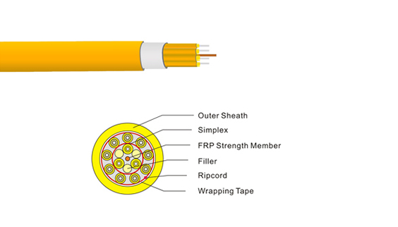 Indoor Fanout Cable (Type II)